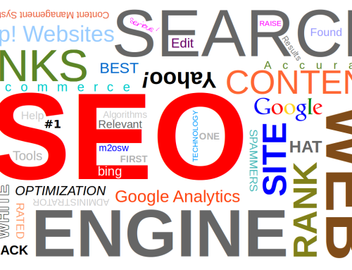 How important is high quality Content to SEO, in order to rank higher in Google search results?